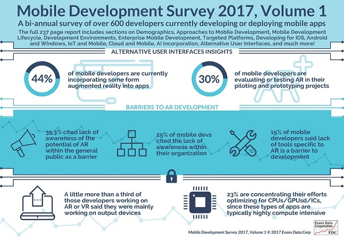 Global Development Survey 2017, Volume 1