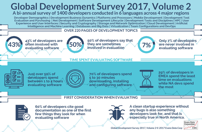 Global Development Survey 2017, Volume 2